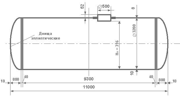 Таблица калибровки цистерны тип 74