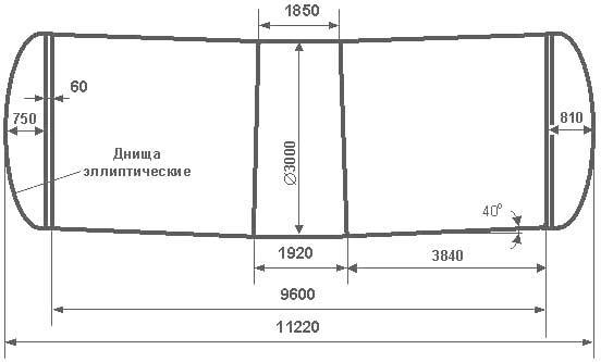 Таблица калибровки цистерны тип 78