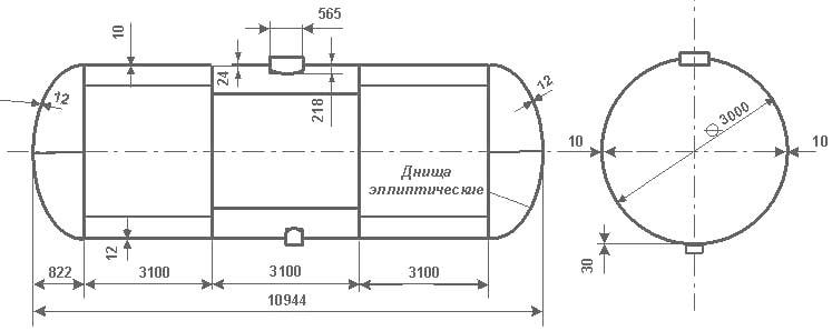 Таблица калибровки цистерны тип 88